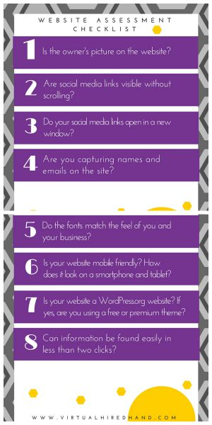 2015 Website Assessment Checklist