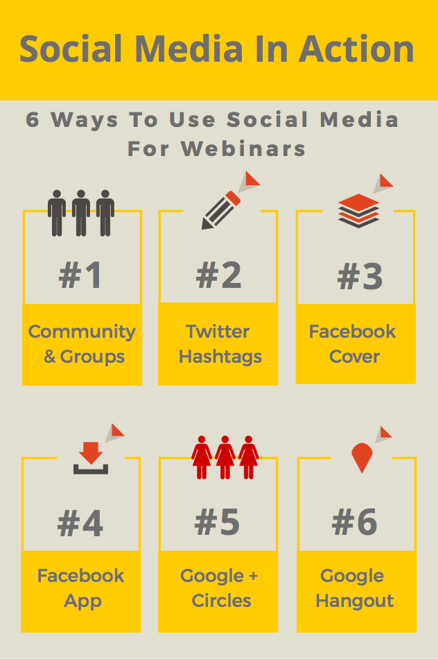 6 Ways To Use Social Media For Webinars